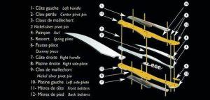 les différentes pieces d'un couteau laguiole
